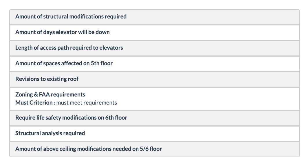 Paramount Decisions | Hospital Elevator Design Case